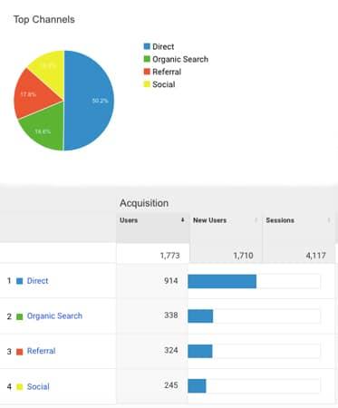 google-analytics-example