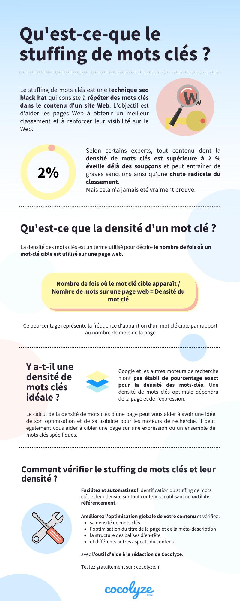 infographie stuffing de mots clés