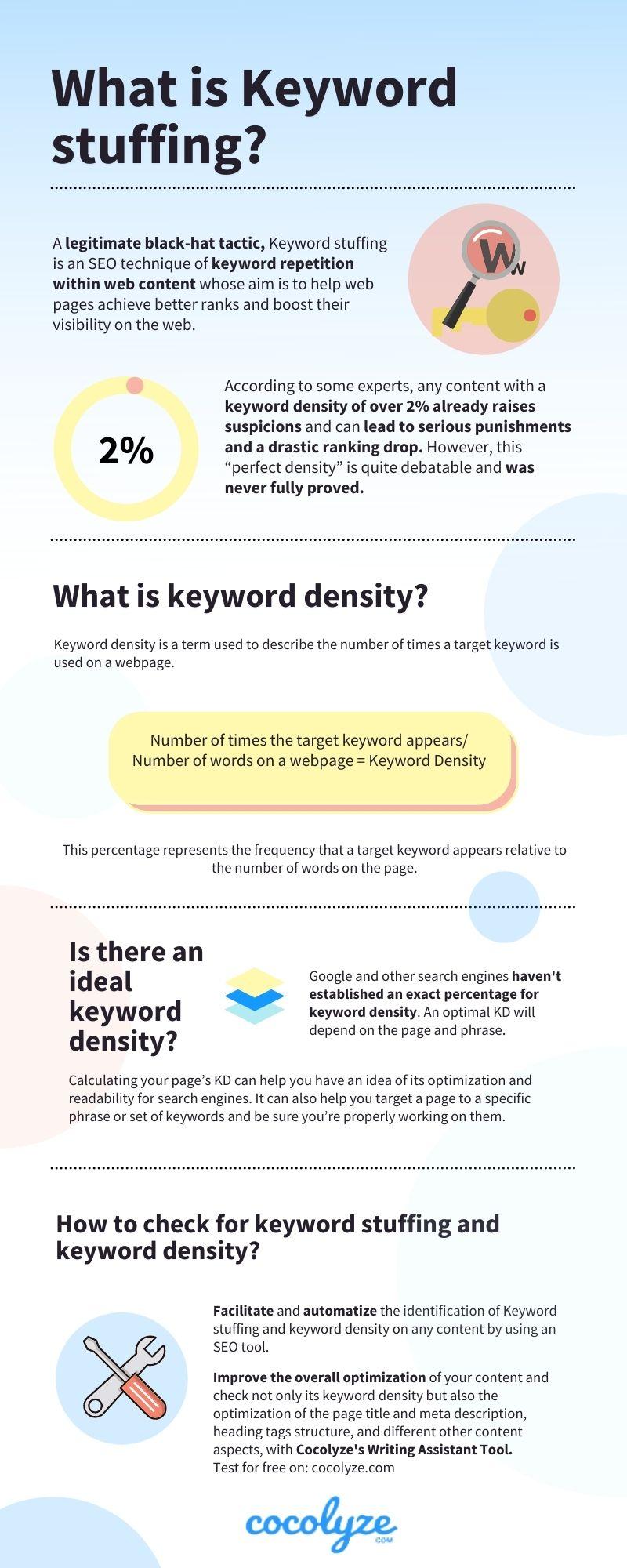 Keyword stuffing and keyword density