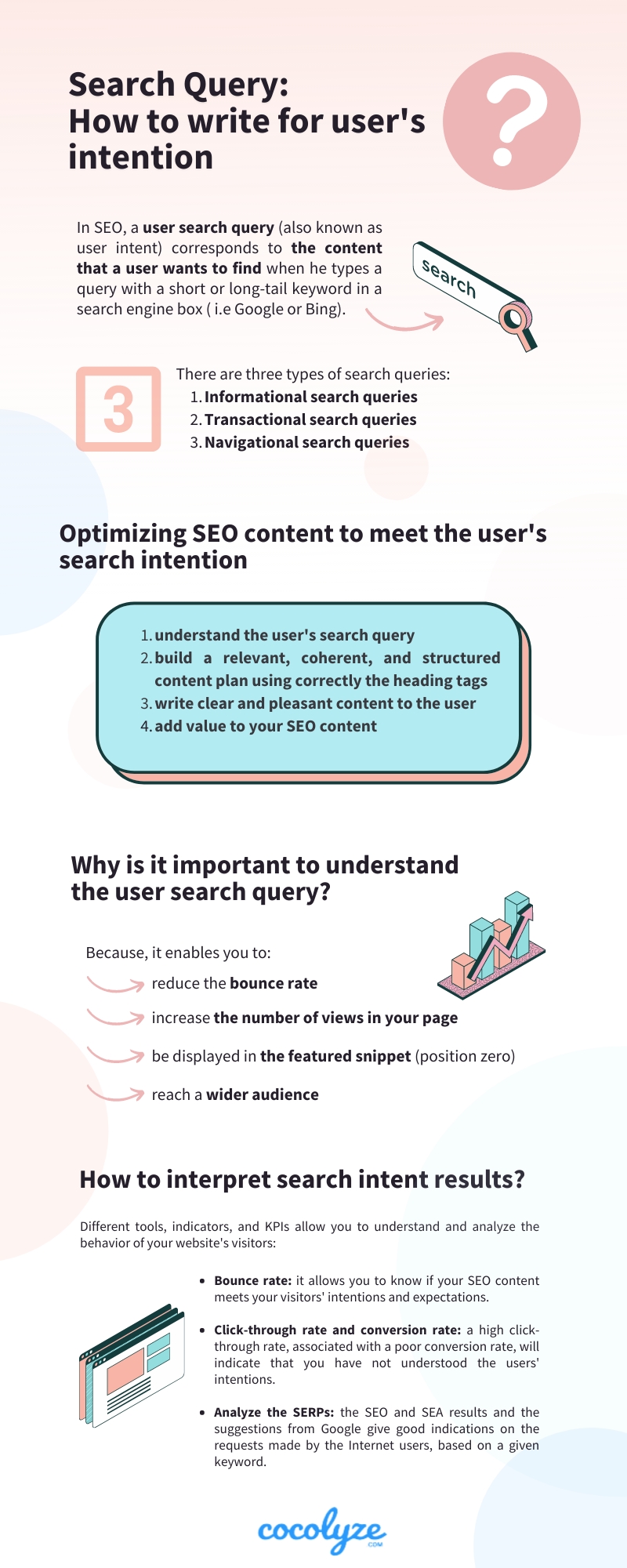 user search intent info