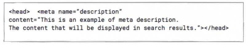 meta-description code example